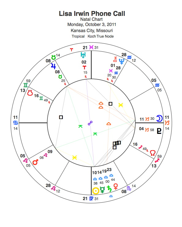 Astrology chart of 11:57 PM call in Lisa Irwin case
