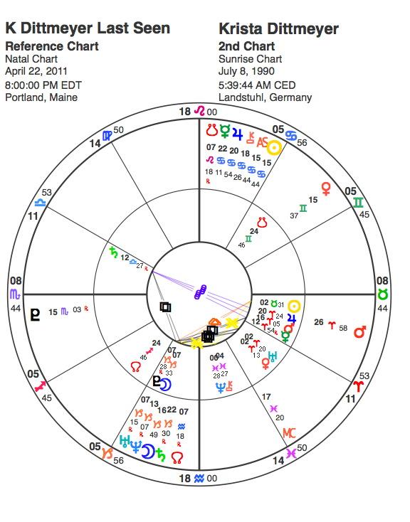 Krista Dittmeyer horoscope chart